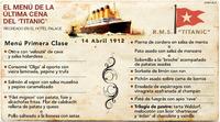 La última cena del Titanic en Madrid
