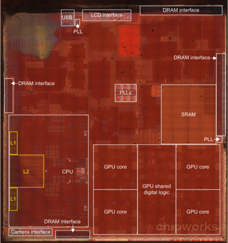 Detalle Chip A7
