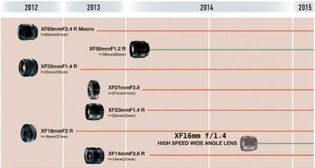 El esperado objetivo de 16 mm f/1.4 de Fujifilm estará listo en Photokina
