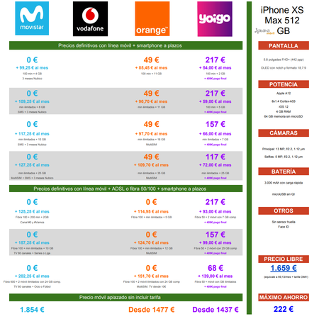 Comparativa Precios Iphone Xs Max De 512 Gb Con Movistar Vodafone Orange Yoigo