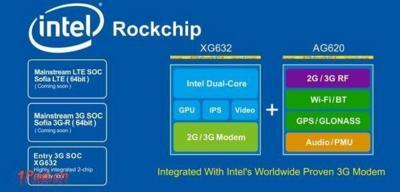 Intel y RockChip cocinan juntas soluciones hardware muy asequibles para China