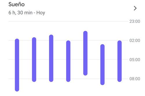 Cómo registrar el sueño en Google Fit para Android