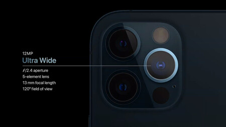 cámara iphone 12 pro max angular