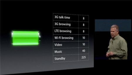 iphone-5-bateria.jpg