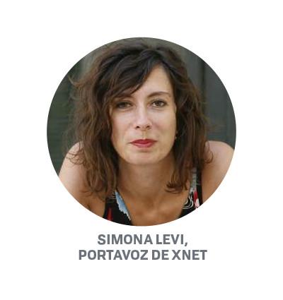 Simona Levi Repor