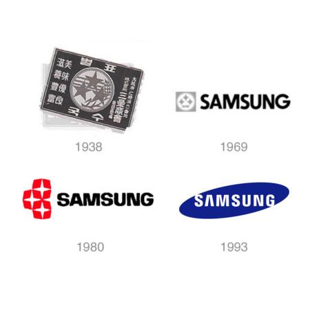 Evolución del logo de Samsung