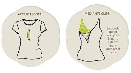 Sistemas de apertura de la ropa de lactancia