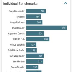 Foto 16 de 43 de la galería benchmarks-nexus-5-android-5-1-1 en Xataka Android