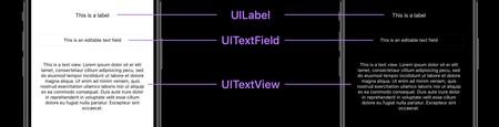 Etiquetas de texto en cada modo