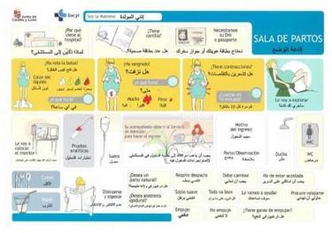 Fichas para comunicarse con las parturientas en varios idiomas