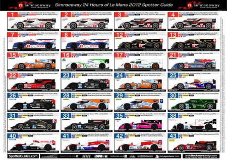 24 horas de Le Mans 2012: los participantes