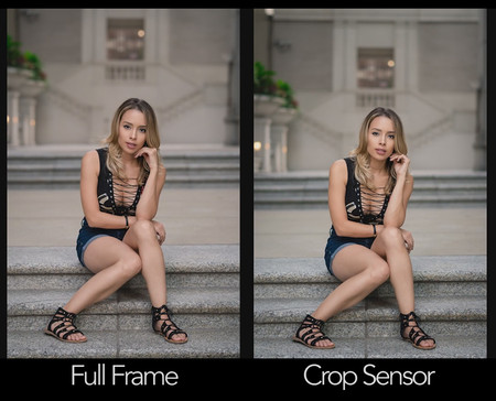 Full Frame Vs Crop Sensor 01