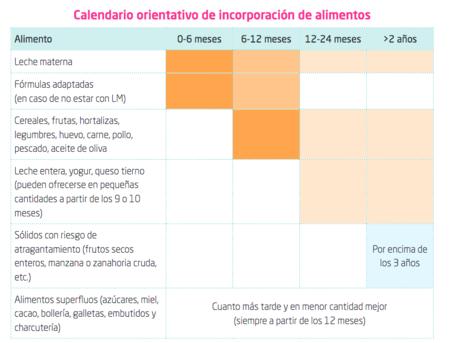 calendario-alimentos-aep