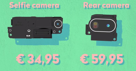 Fairphone 3 Plus Cameras