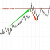 Operando en Forex: Estrategia de doble cero