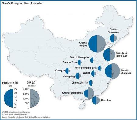 Las mega ciudades chinas traen muchas oportunidades