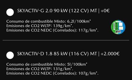 Configurador Mazda