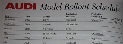 Calendario de lanzamientos de Audi hasta 2012