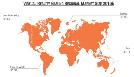 Superdata Virtual Reality 2016