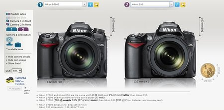 camera-compared-to-human-hand2.jpg