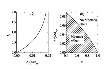 Diagrama Fases Mpemba