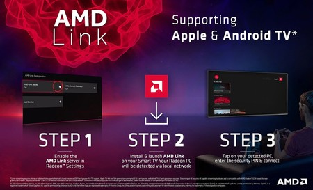 AMD Link ya funciona en televisores con Android TV y en  Apple TV