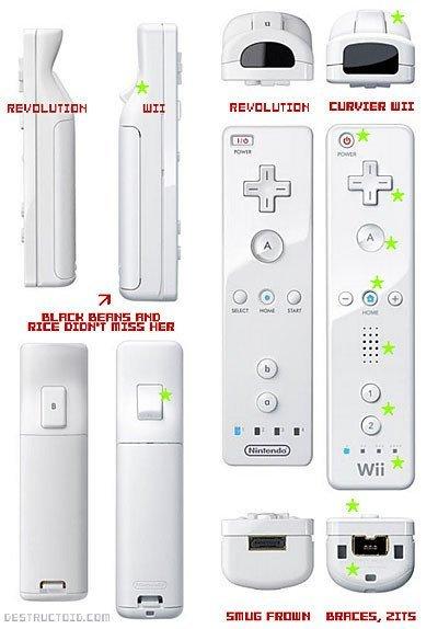 La evolución del Wiimote