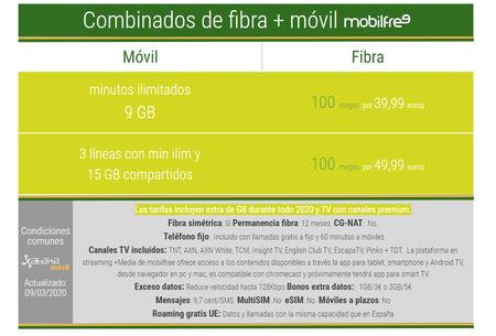 Nuevos Combinados De Fibra Y Movil Mobilfree En Marzo De 2020