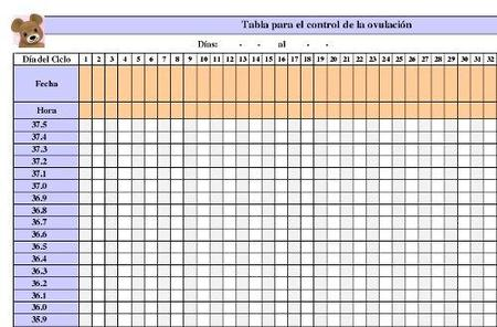 Calendario De Mis Dias Fertiles.Mis Dias Fertiles Tabla De Temperatura Basal Para Imprimir