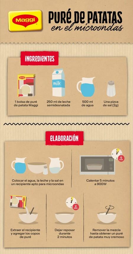 Infografia Maggi Pure Al Microondas Ok