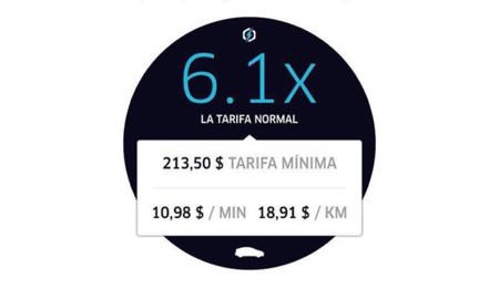 Tarifa Dinamica Uber