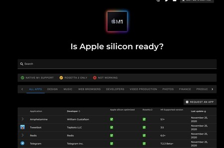 Apple Silicon Ready