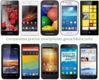 Comparativa precios Huawei G630, Xperia M, Lumia 520 o LG L5 II entre otros gama básica en Junio y móviles gratis