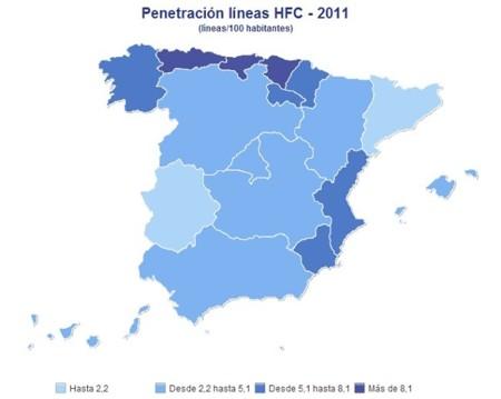 HFC, el motor fuera de Madrid y Barcelona