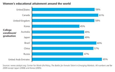 deloitte-women-equality-education.jpg