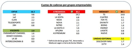 audienciascadenas