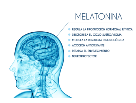 Melato