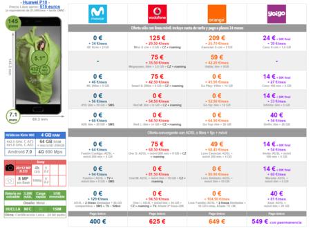 Mejor Precio Huawei P10 Con Pago A Plazos