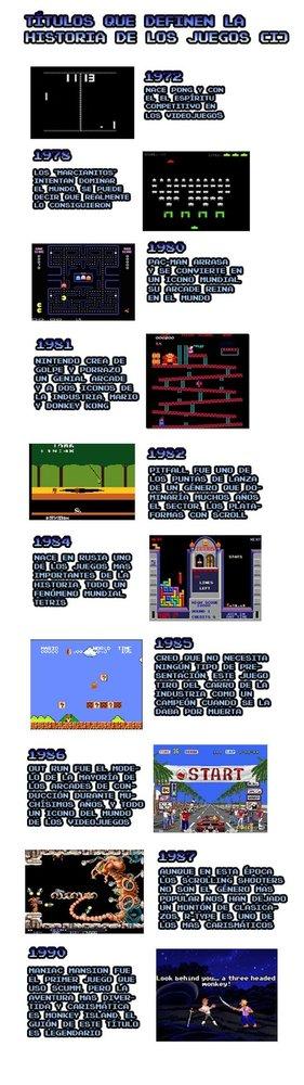 Títulos que definen la historia de los videojuegos