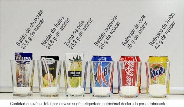 ¿Cuánto azúcar lleva mi refresco? Aclaraciones de Puleva