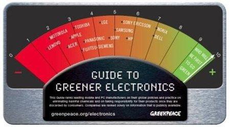 Nokia encabeza el ranking verde de Greenpeace