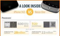 Las comparaciones son odiosas, iPhone VS Nexus One