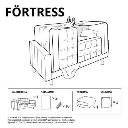 Ikea Fuertes Ninos 5