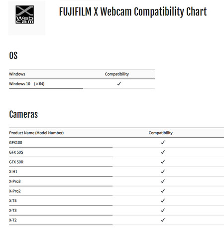 Fujifilm X Webcam Compatibility Chart