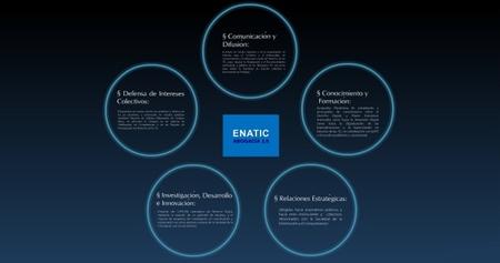 Nace la asociación de abogados expertos en nuevas tecnologías de la información ENATIC
