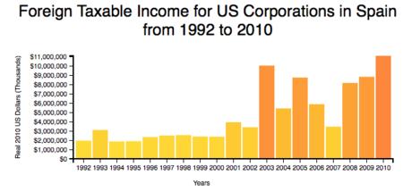 ingresos fiscales.png