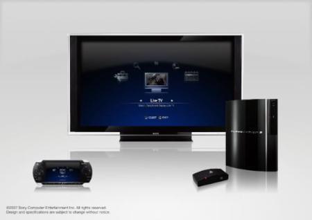 PlayTV en España