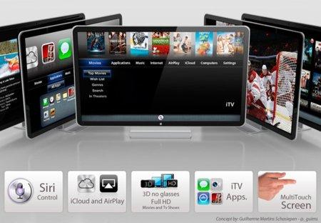 Prototipo de Apple iTV con control de voz y gestos en los laboratorios de dos compañías de cable Canadienses