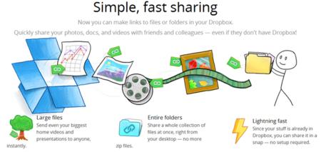 Dropbox ya permite compartir contenidos mediante enlaces públicos a cualquier archivo o carpeta