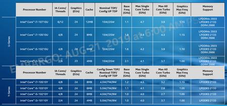 Intelcometlakeporfolio